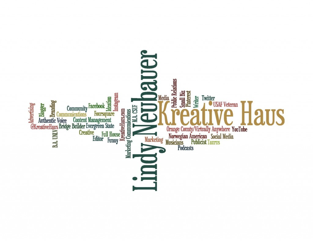 Kreative Haus Wordle